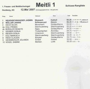 homberg_07_meitli1