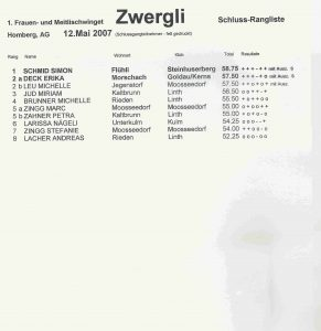 homberg_07_zwergli
