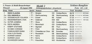 wirzweli06-schlussrangliste-meitli-2