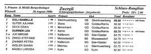 wirzweli06-schlussrangliste-zwergli